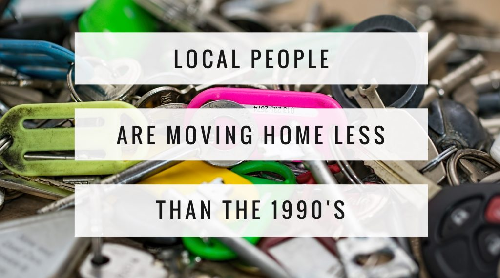 Doncaster Home Owners Are Only Moving Every 19.5 Years (part 1)